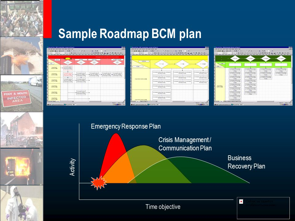 Sample Roadmap BCM plan