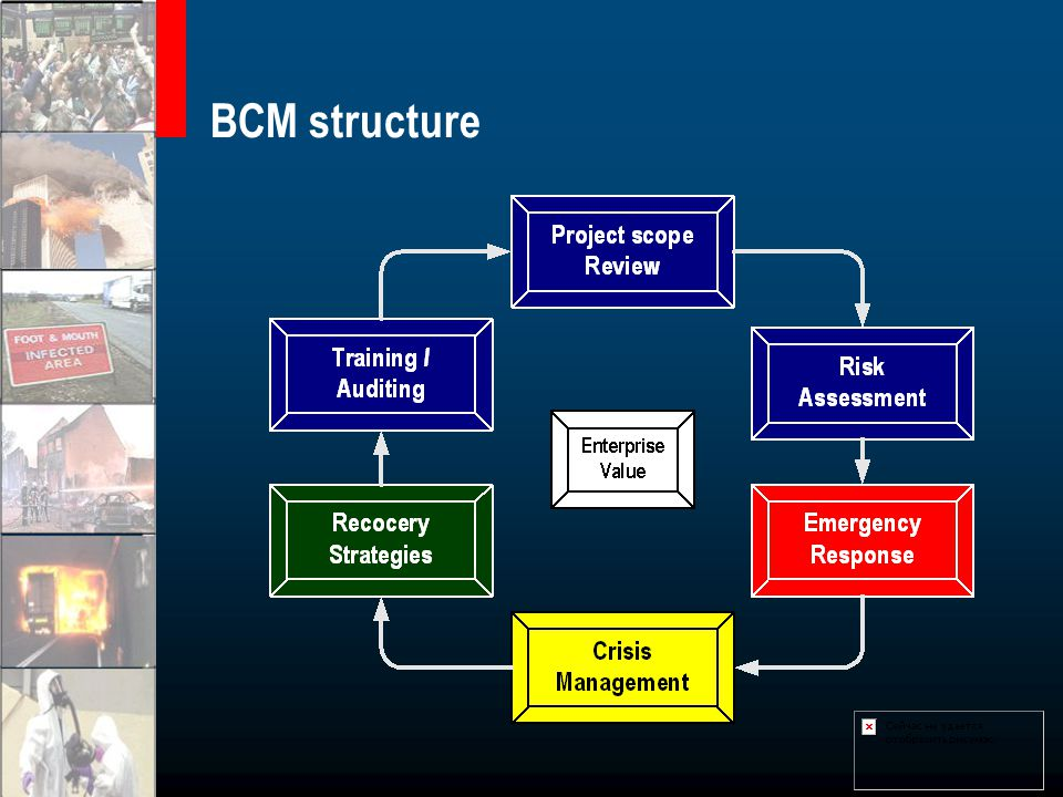 BCM structure