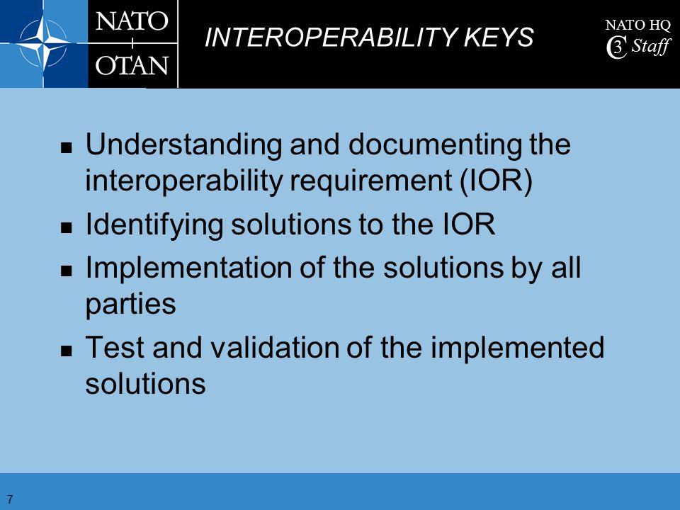 INTEROPERABILITY KEYS