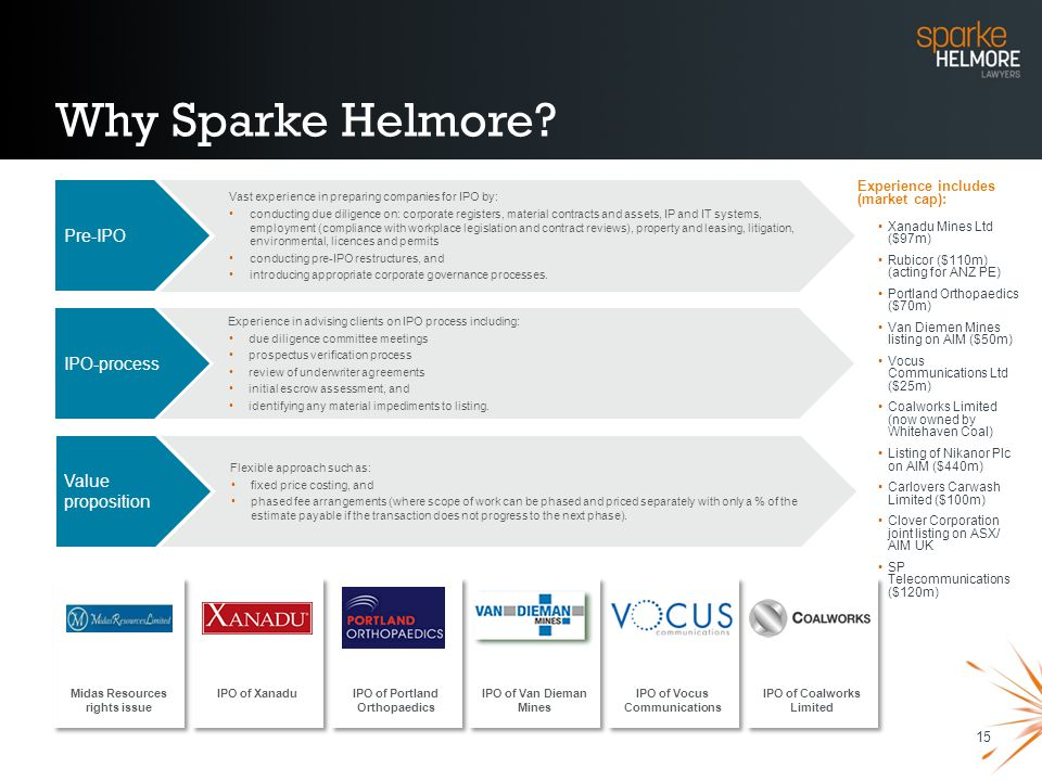 Why Sparke Helmore Pre-IPO IPO-process Value proposition