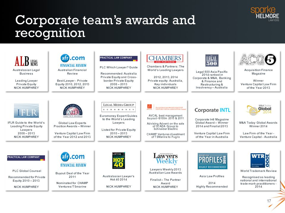 Corporate team's awards and recognition
