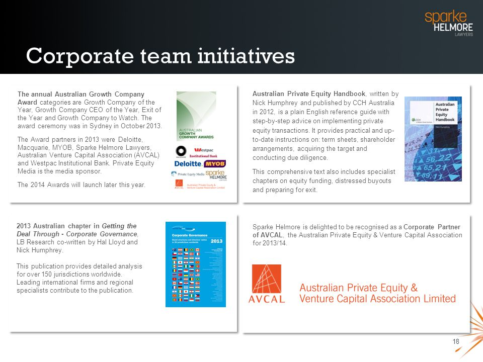 Corporate team initiatives