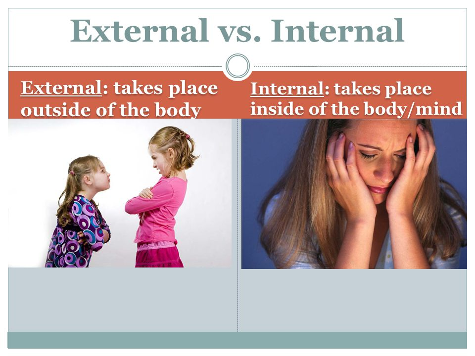 External vs. Internal External: takes place outside of the body