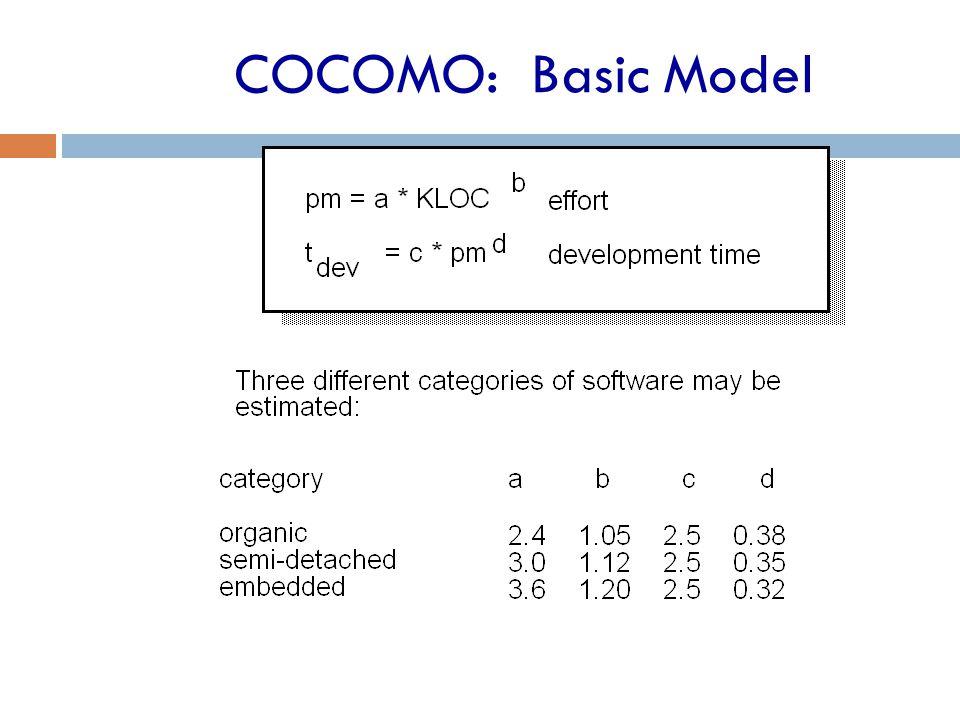 COCOMO: Basic Model