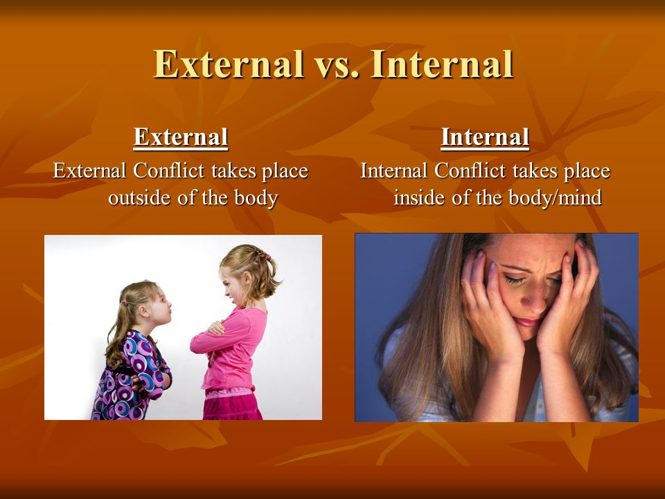 External vs. Internal External Internal