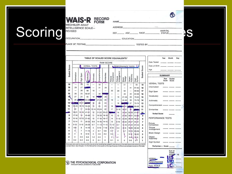 Scoring the Wechsler Scales