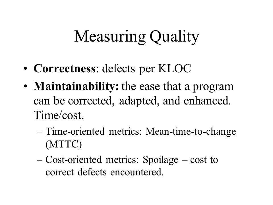 Measuring Quality Correctness: defects per KLOC