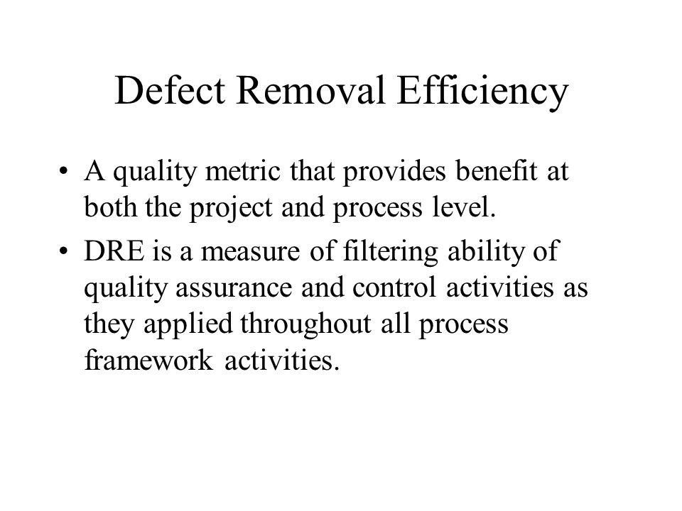 Defect Removal Efficiency