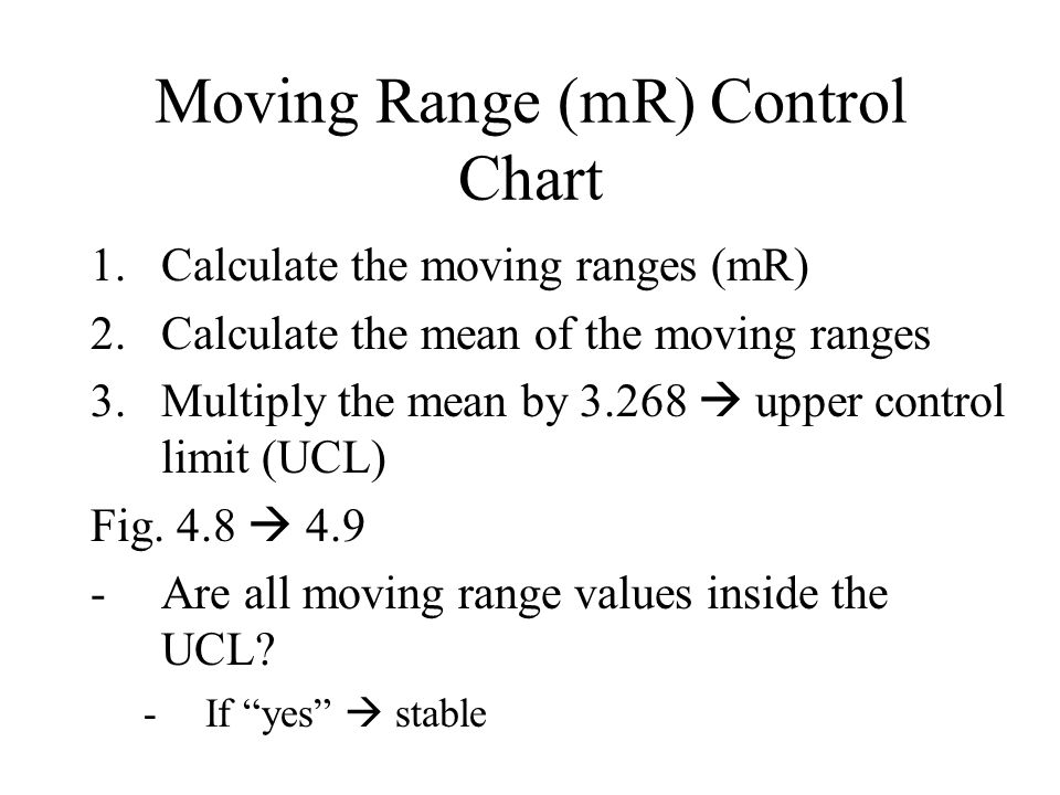 Moving Range (mR) Control Chart