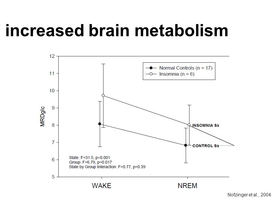 increased brain metabolism