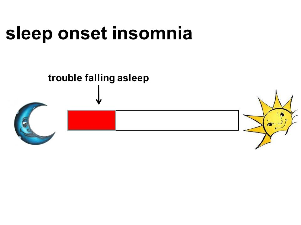 sleep onset insomnia trouble falling asleep 5
