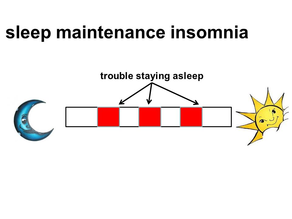 sleep maintenance insomnia