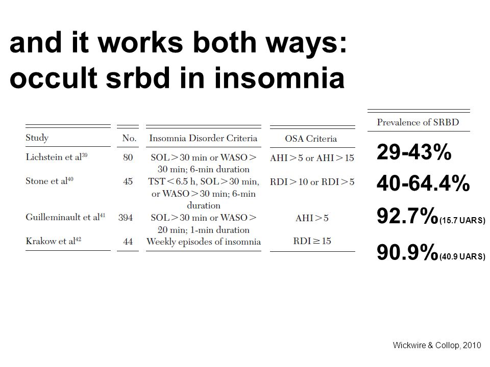 occult srbd in insomnia