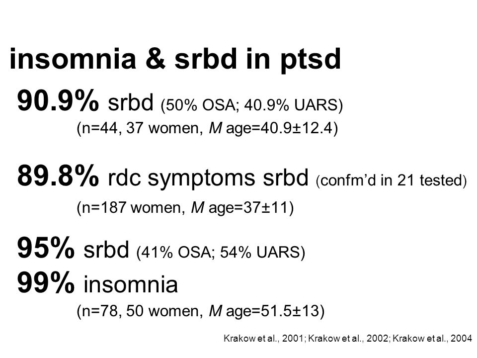 89.8% rdc symptoms srbd (confm'd in 21 tested)