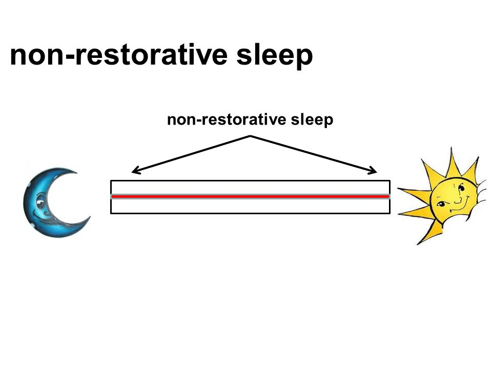 non-restorative sleep