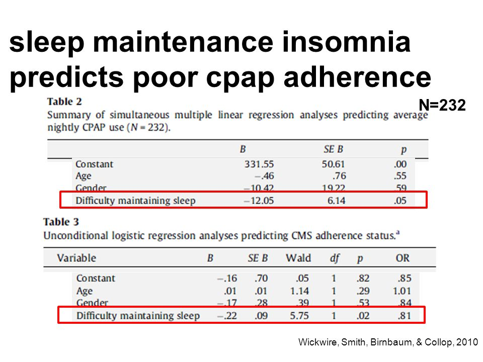 sleep maintenance insomnia predicts poor cpap adherence