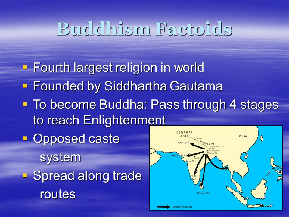 Buddhism Factoids Fourth largest religion in world