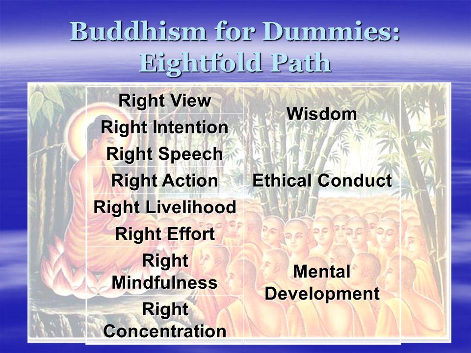 Buddhism for Dummies: Eightfold Path