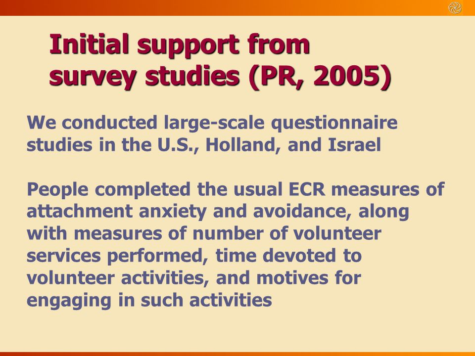 Initial support from survey studies (PR, 2005)