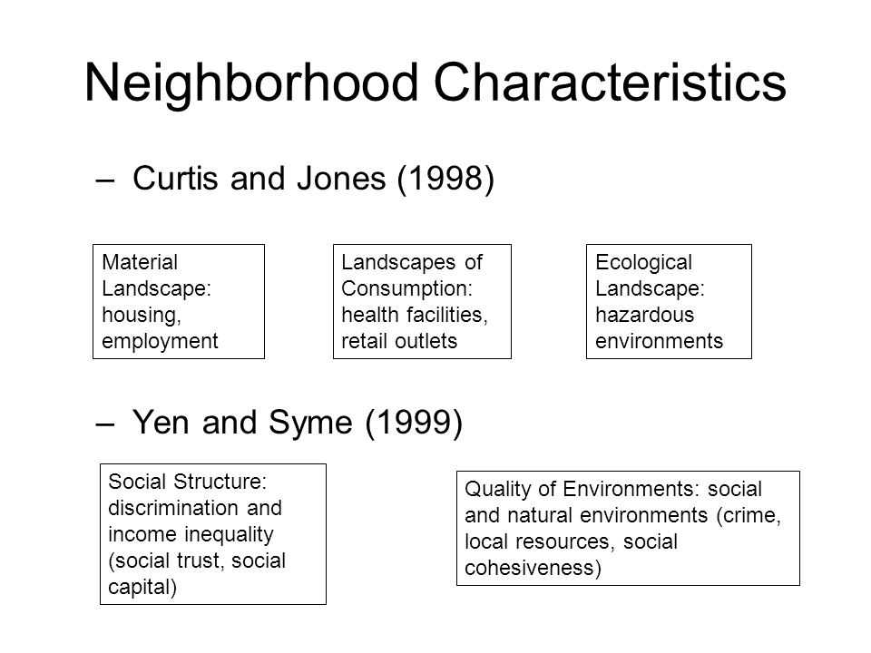 Neighborhood Characteristics