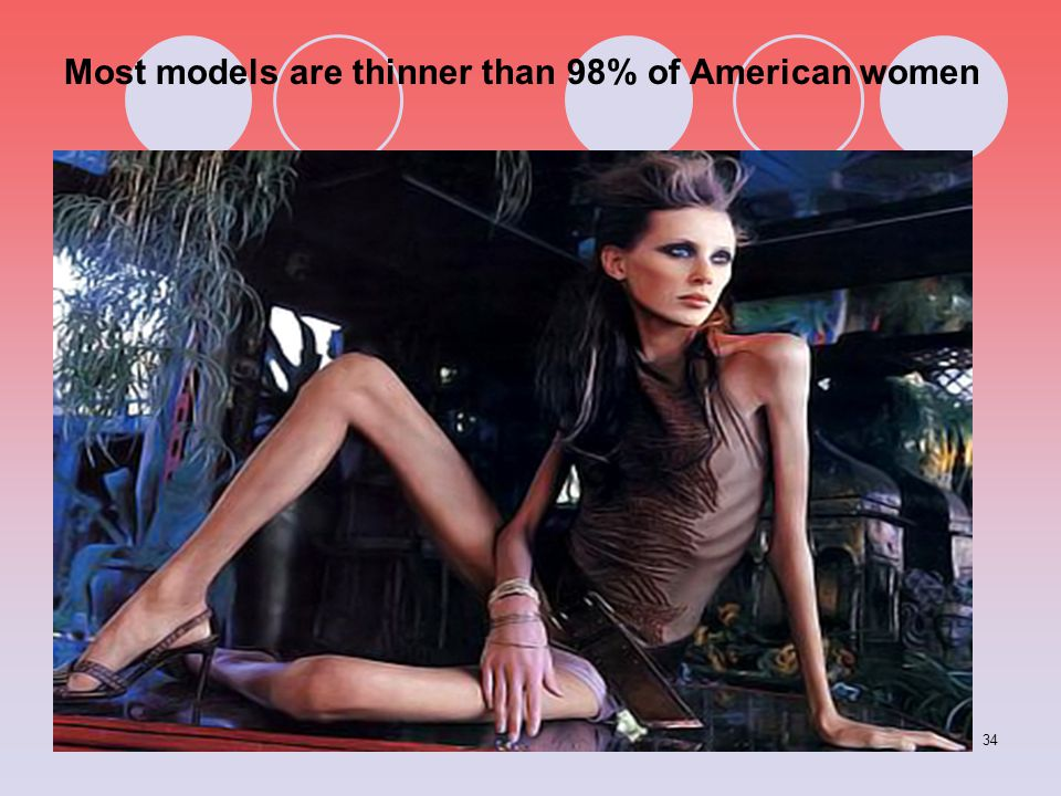 Most models are thinner than 98% of American women