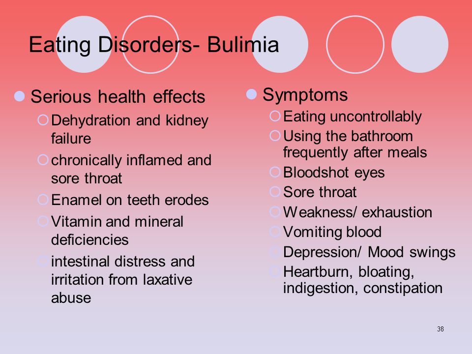 Eating Disorders- Bulimia