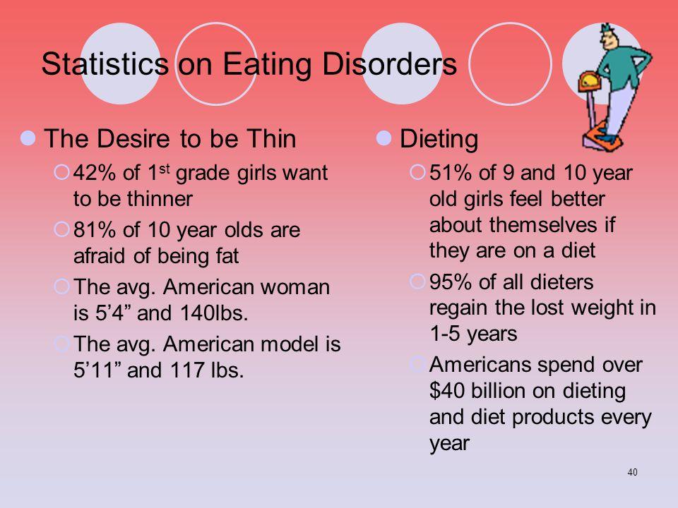 Statistics on Eating Disorders