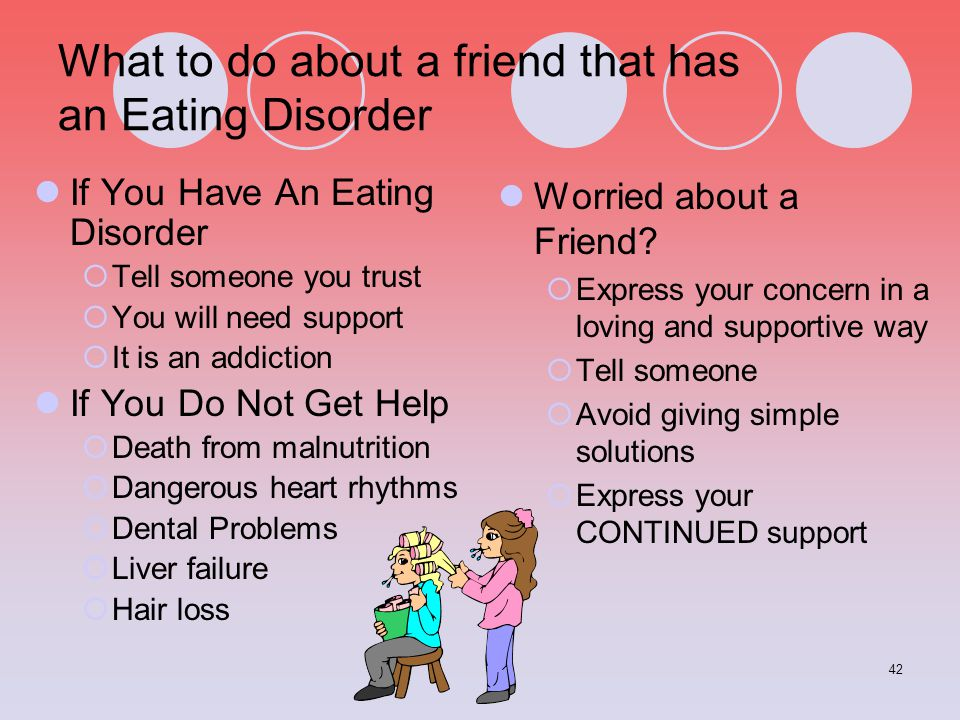 What to do about a friend that has an Eating Disorder