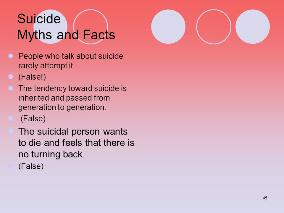 Suicide Myths and Facts