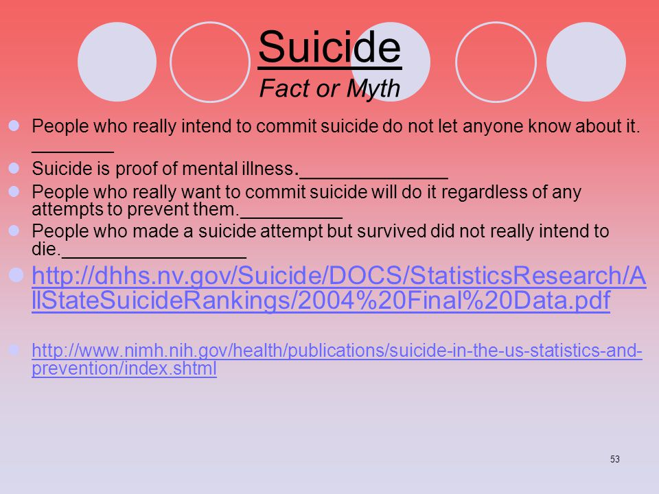 Suicide Fact or Myth People who really intend to commit suicide do not let anyone know about it. ________.