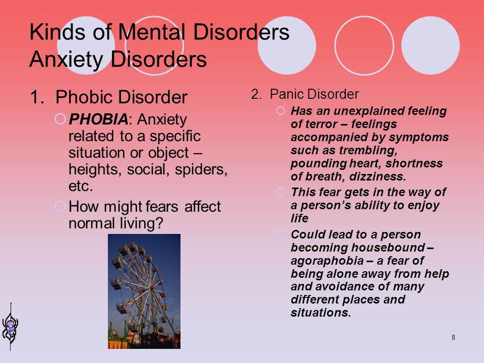 Kinds of Mental Disorders Anxiety Disorders