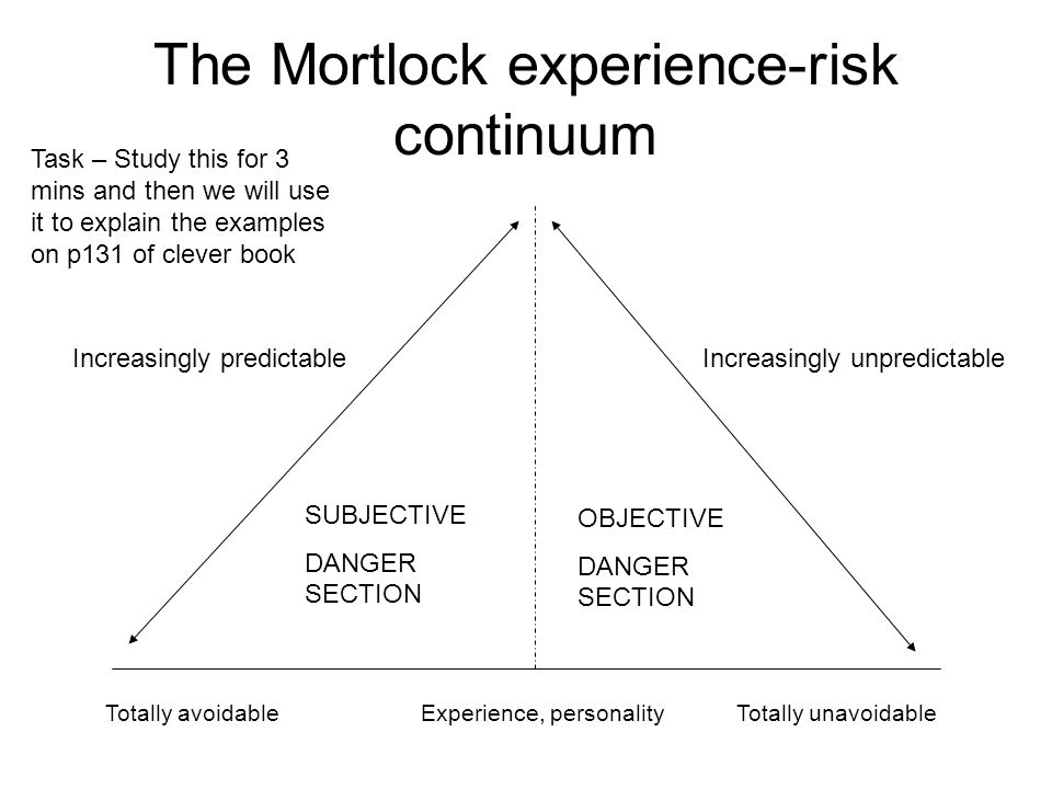 The Mortlock experience-risk continuum