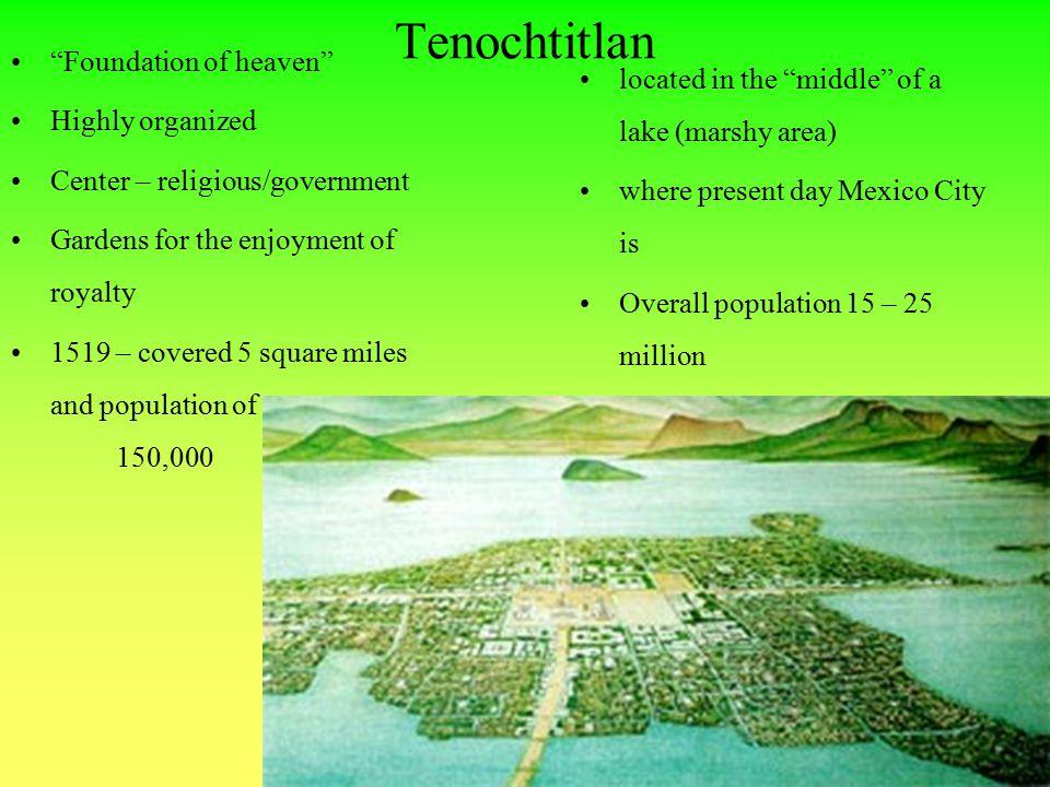 Tenochtitlan Foundation of heaven