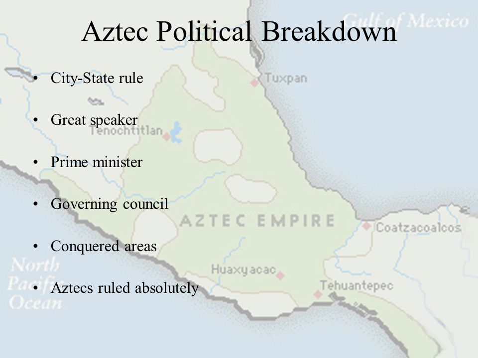 Aztec Political Breakdown