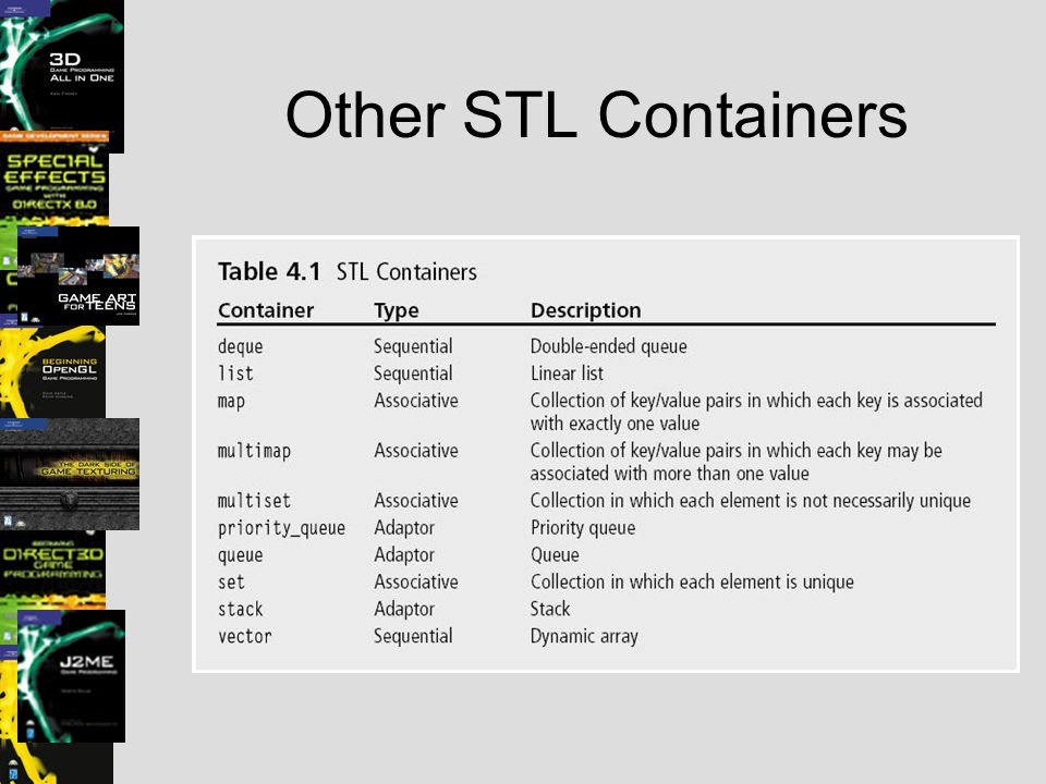 Other STL Containers