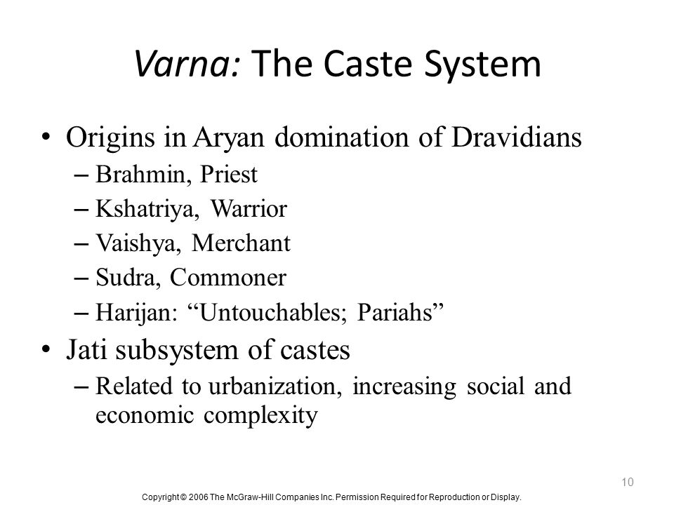 Varna: The Caste System