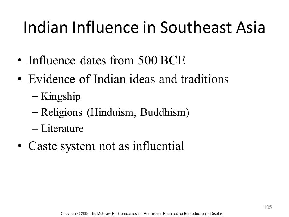 Indian Influence in Southeast Asia