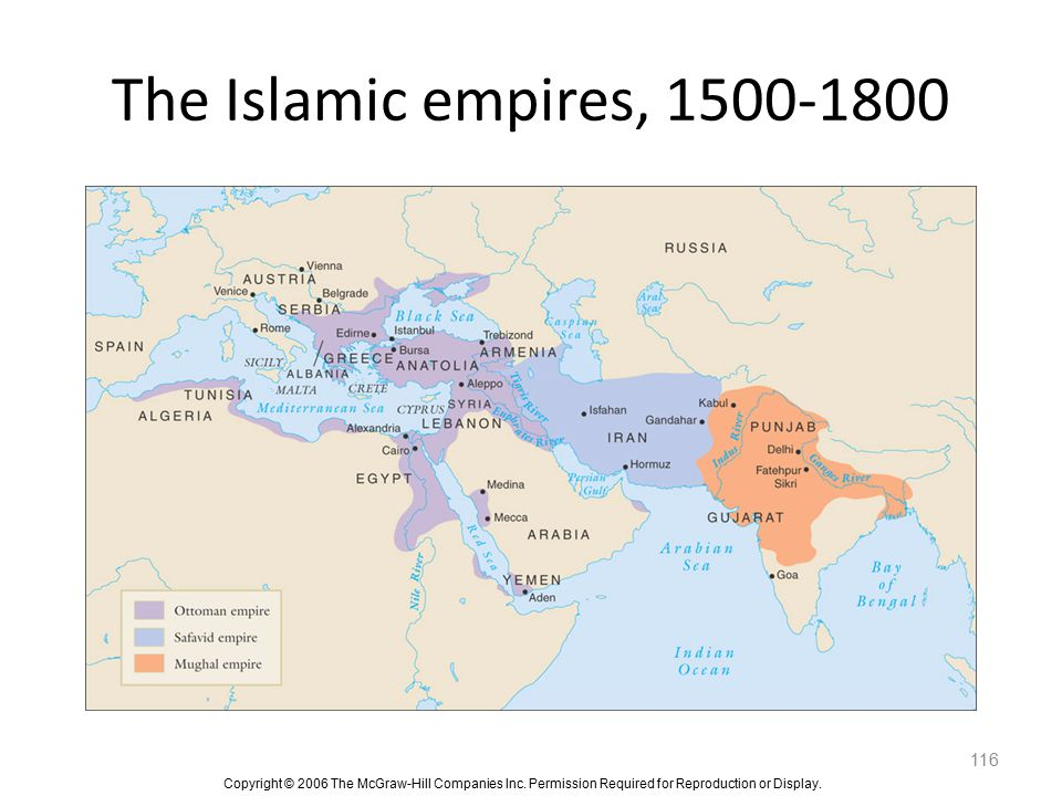 The Islamic empires, 1500-1800