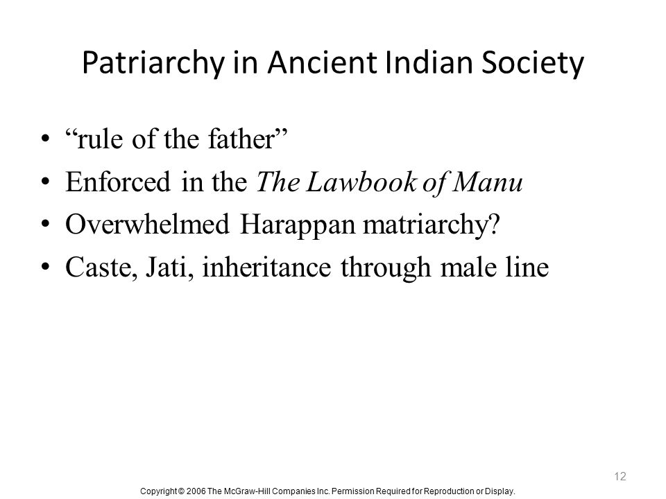 Patriarchy in Ancient Indian Society
