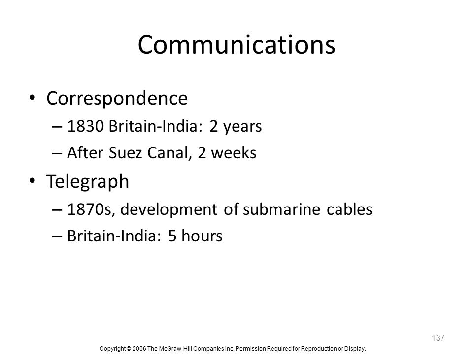 Communications Correspondence Telegraph 1830 Britain-India: 2 years