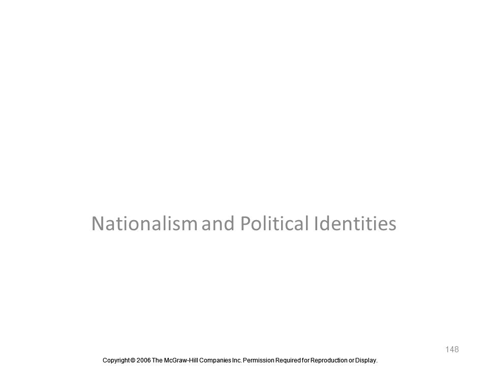 Nationalism and Political Identities