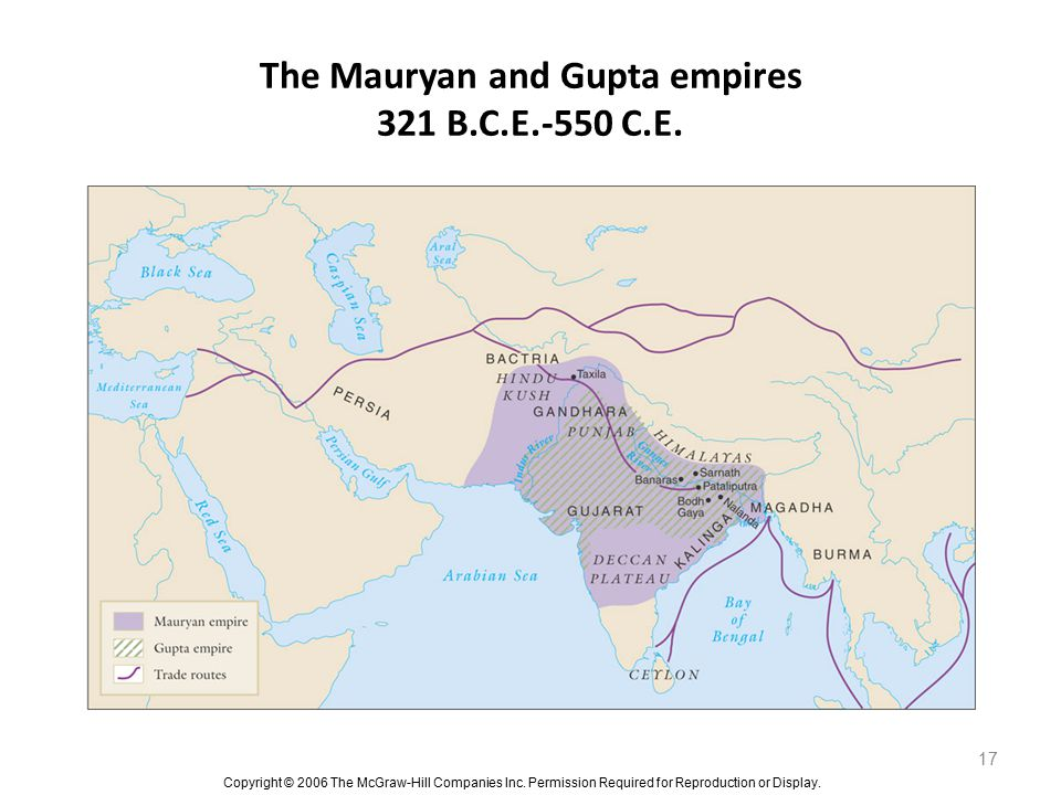 The Mauryan and Gupta empires 321 B.C.E.-550 C.E.