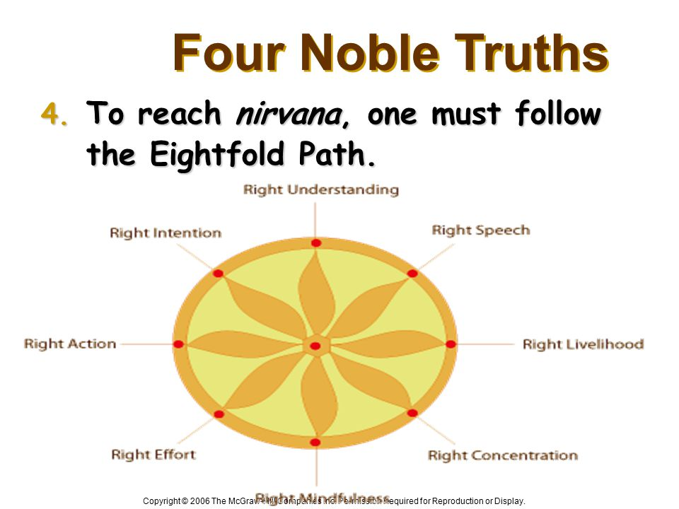 Four Noble Truths To reach nirvana, one must follow the Eightfold Path.