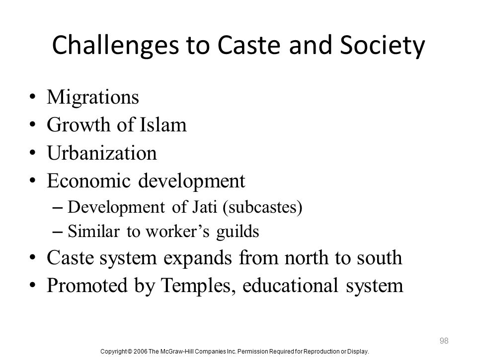 Challenges to Caste and Society