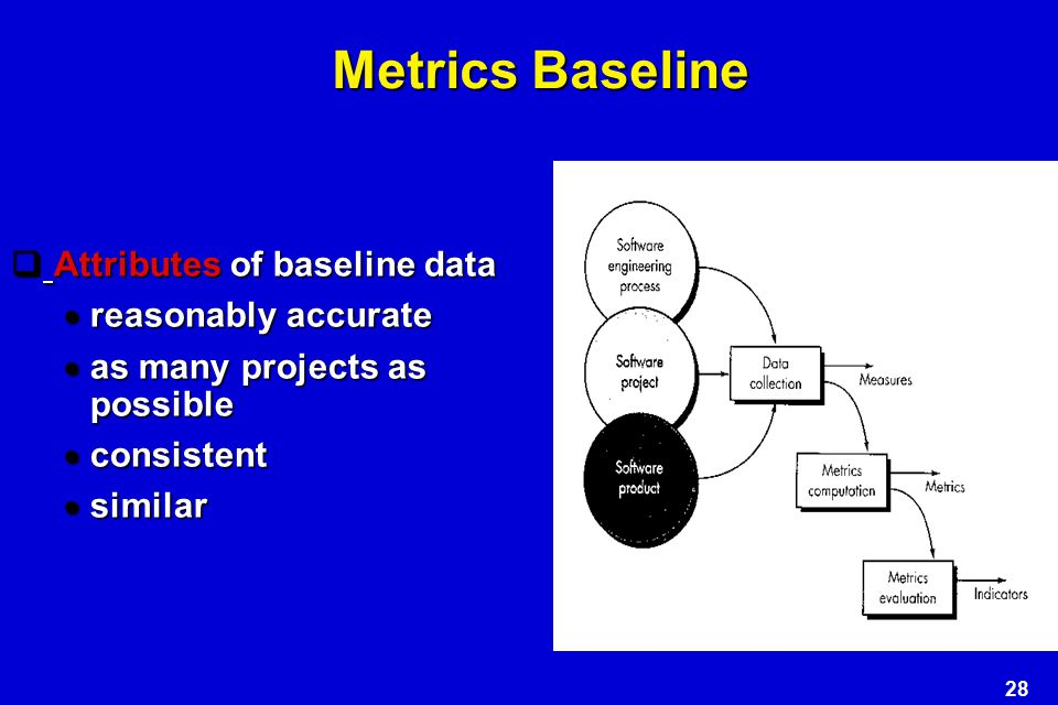 Metrics Baseline Attributes of baseline data reasonably accurate