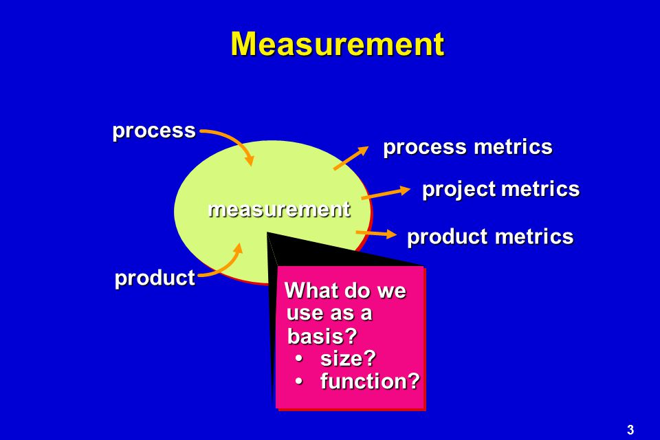 Measurement process process metrics project metrics measurement