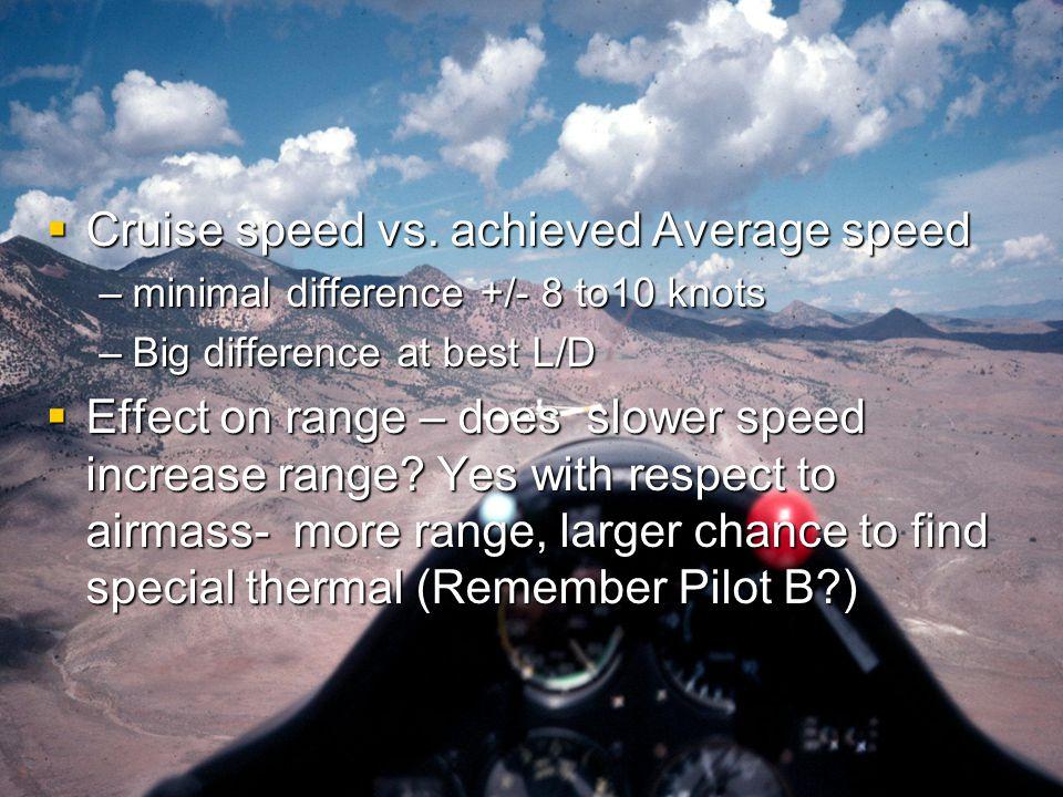 Cruise speed vs. achieved Average speed