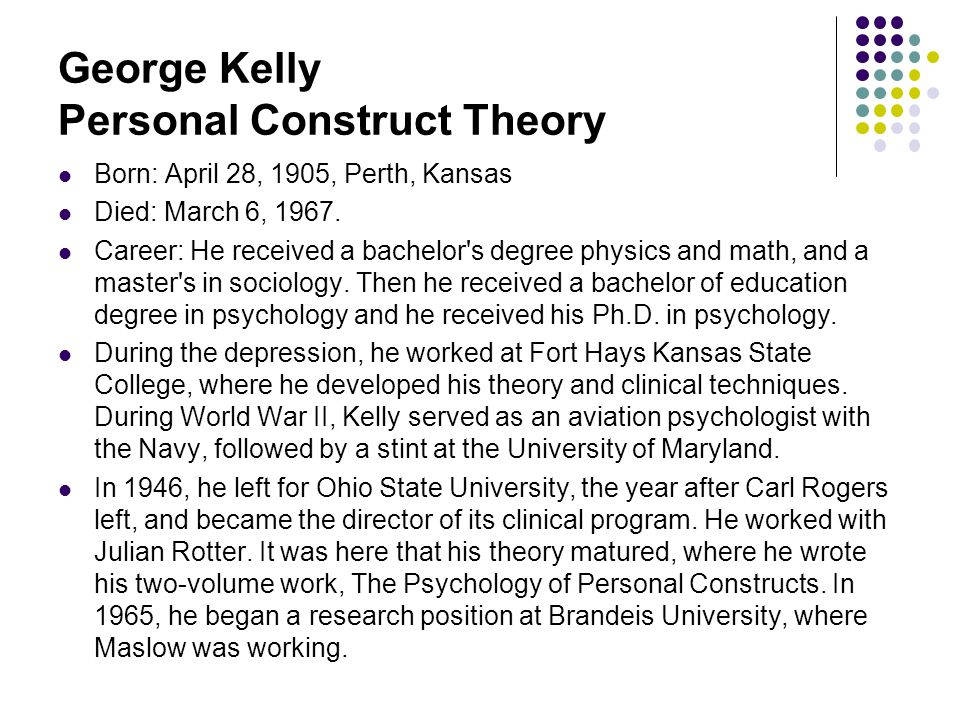 George Kelly Personal Construct Theory