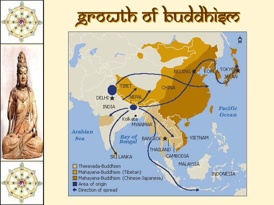 Growth of Buddhism
