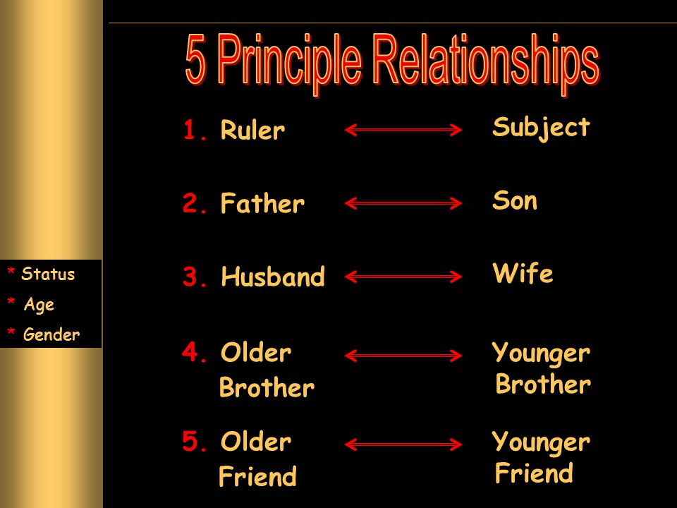 5 Principle Relationships